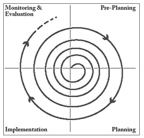 aandc business plan